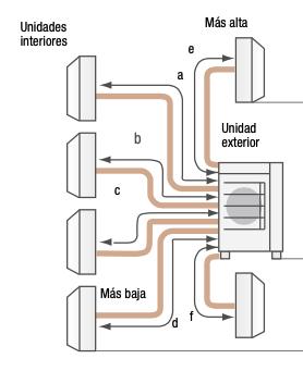 Multisplit-mitsubishi