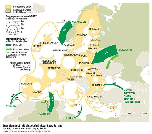 Erdgasmarkt Europa 2008