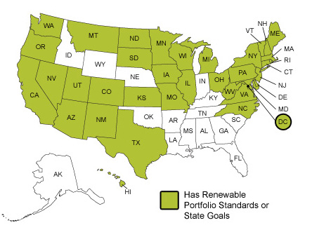 Renewable_Portfolio_Standards_2010