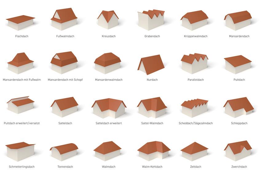 Dachformen Und Ihre Eigenschaften Im Blickpunkt