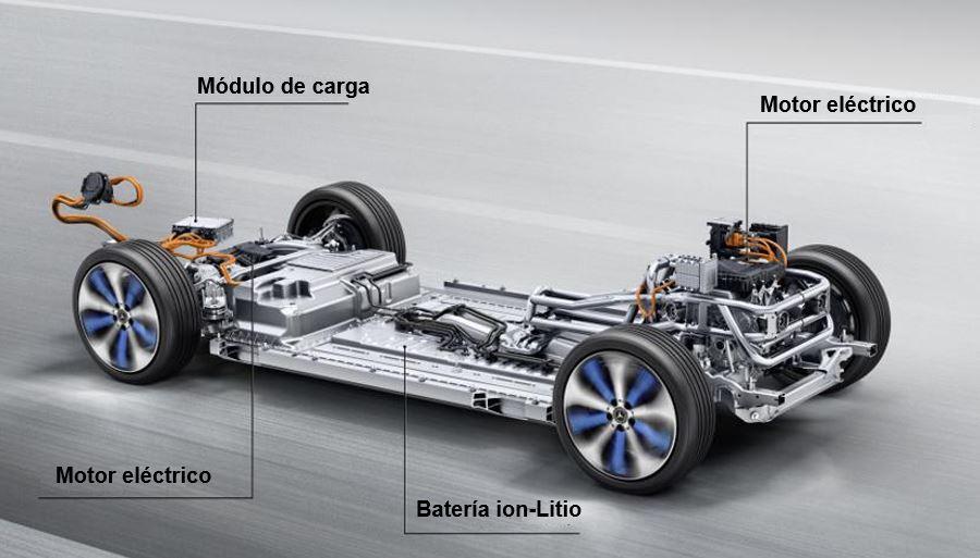 Componenetes-coche-electrico