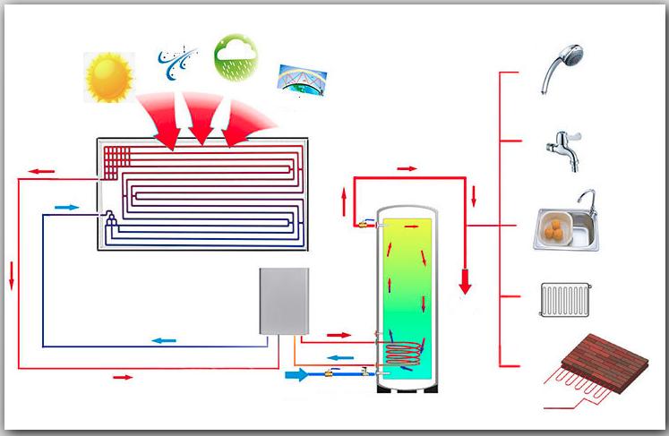 Esquema-hidraulico-Energía-solar-termodinamica