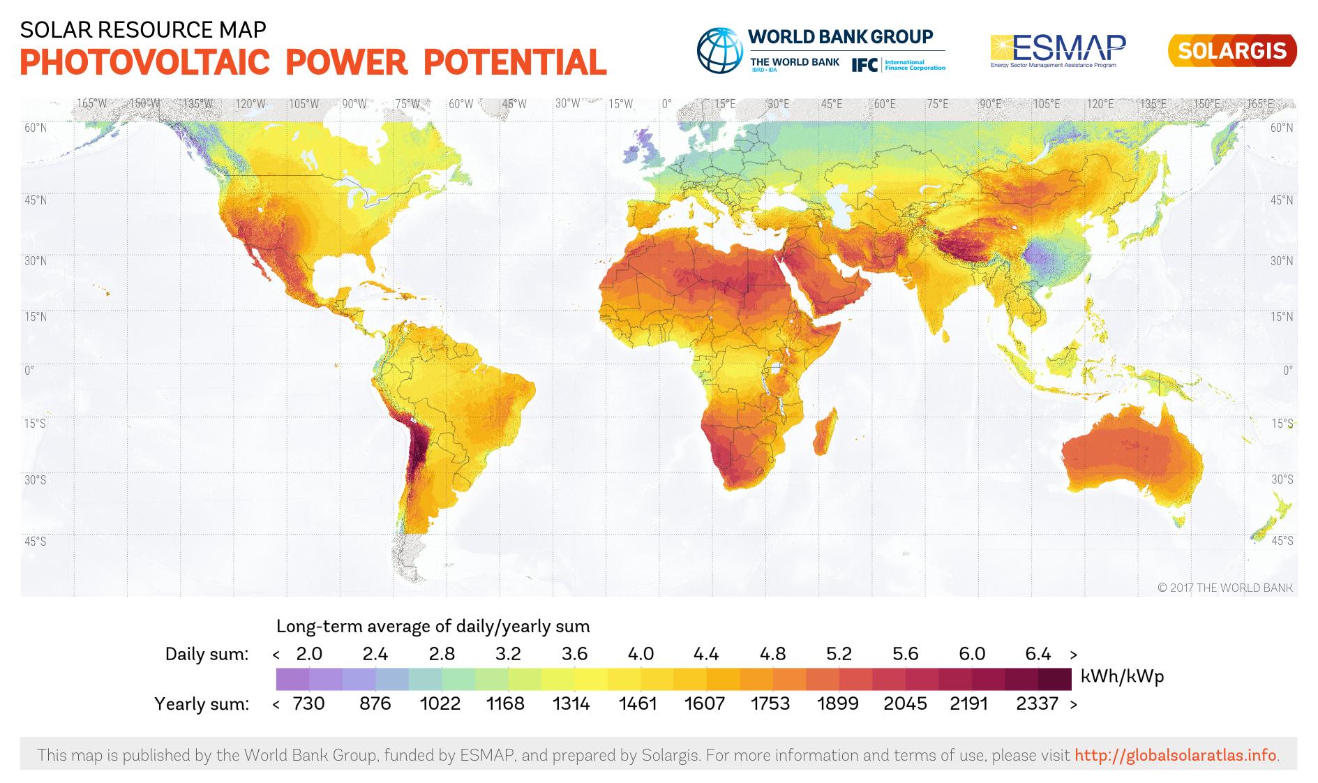 potencia-fotovoltaica