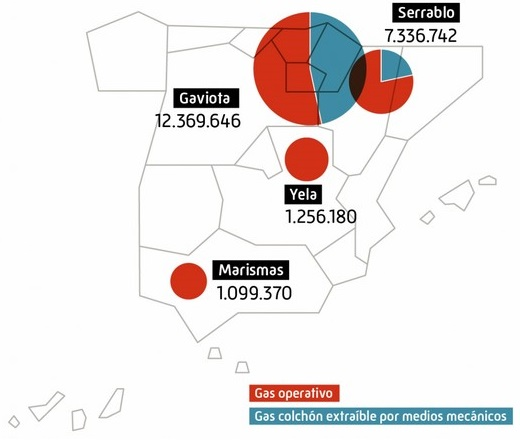 reservas-gas-natural-españa
