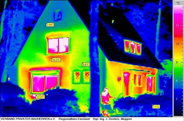Undichte Fenster & Energieeinsparung