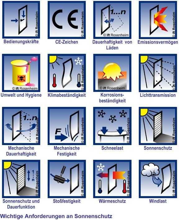 Worauf man beim Fenster Vergleich achten sollte
