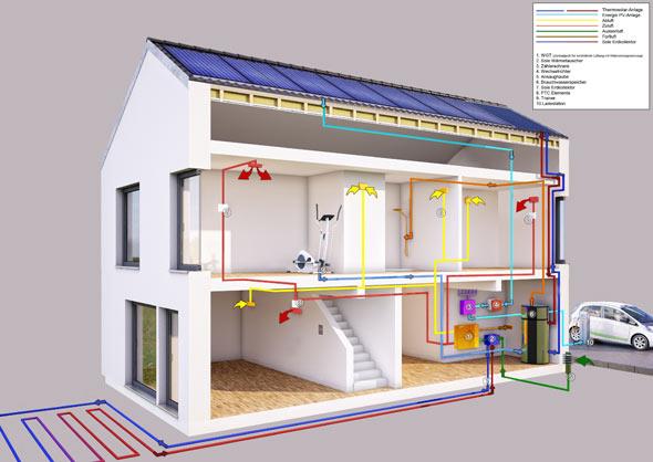 Haustechnik in einem Schwörer Haus