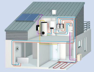 Gasheizung mit Wärmepumpe und Solarthermie