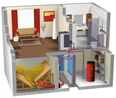 heizung im altbau die besten l sungen f r die neue heizung. Black Bedroom Furniture Sets. Home Design Ideas