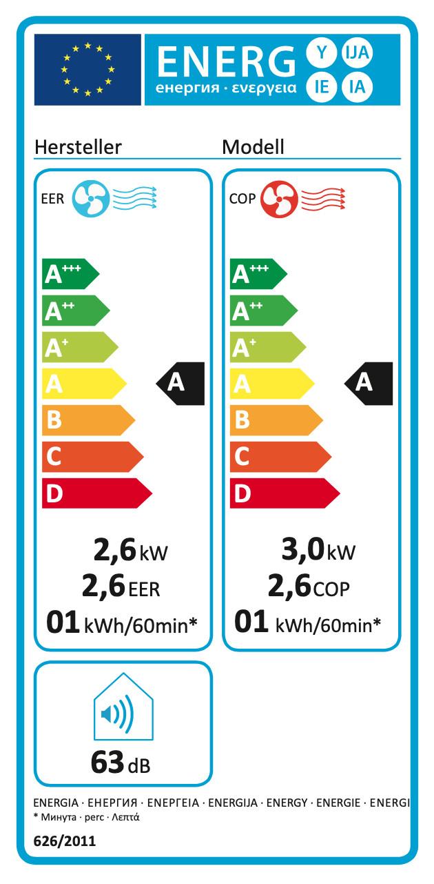 Beispielhaftes Energielabel für mobile Klimageräte