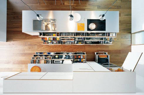 persönliche Bestandsaufnahme in der Küche: Ausstattung, Nutzung und Gewohnheiten