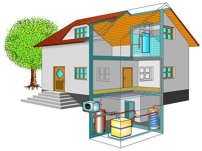 Schematische Darstellung einern Luft-Wasser-Wärmepumpe in Splitbauweise