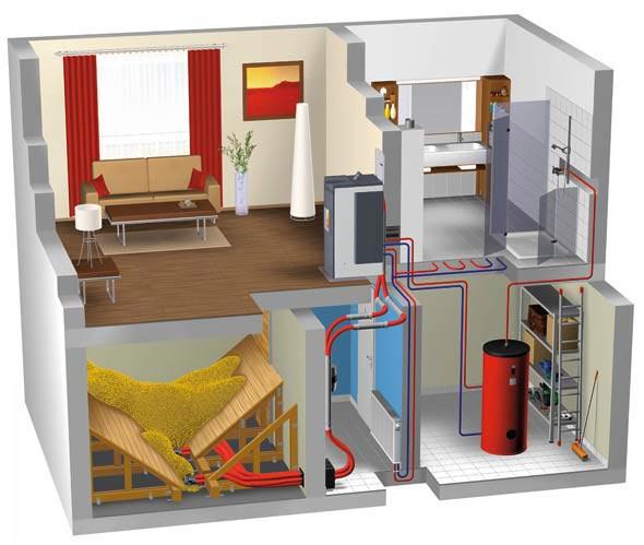 pelletheizung erfahrungen planungshilfen berichte. Black Bedroom Furniture Sets. Home Design Ideas