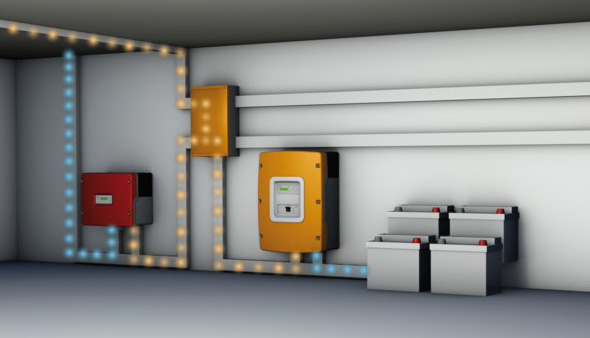 Sunny Backup System Anlagenschema