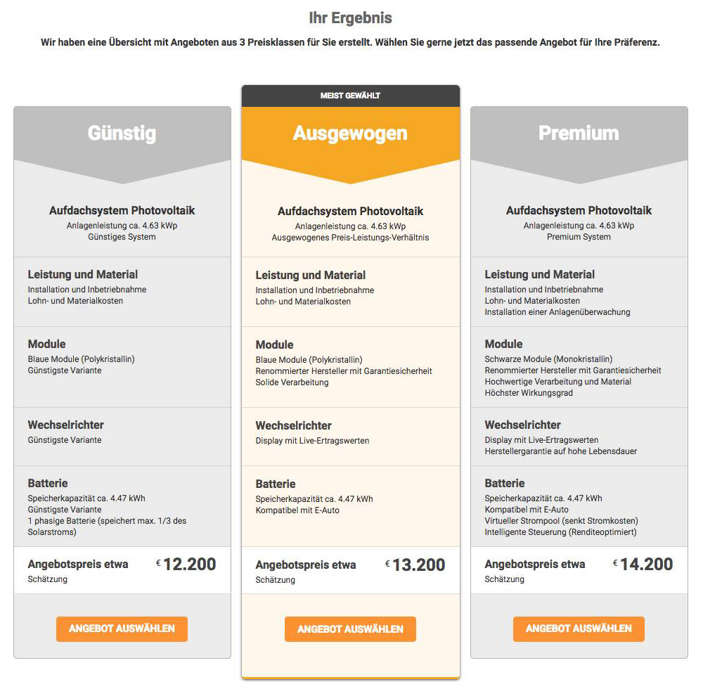 Solaranlagen Angebote Einholen Service Von Solaranlagen Portalcom