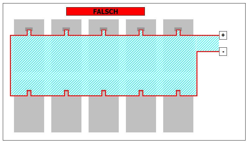 Falsche Kabelführung Solargenerator