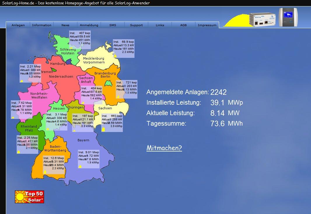 Startseite Solarlog
