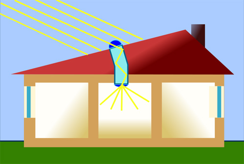 Position of a solar tube