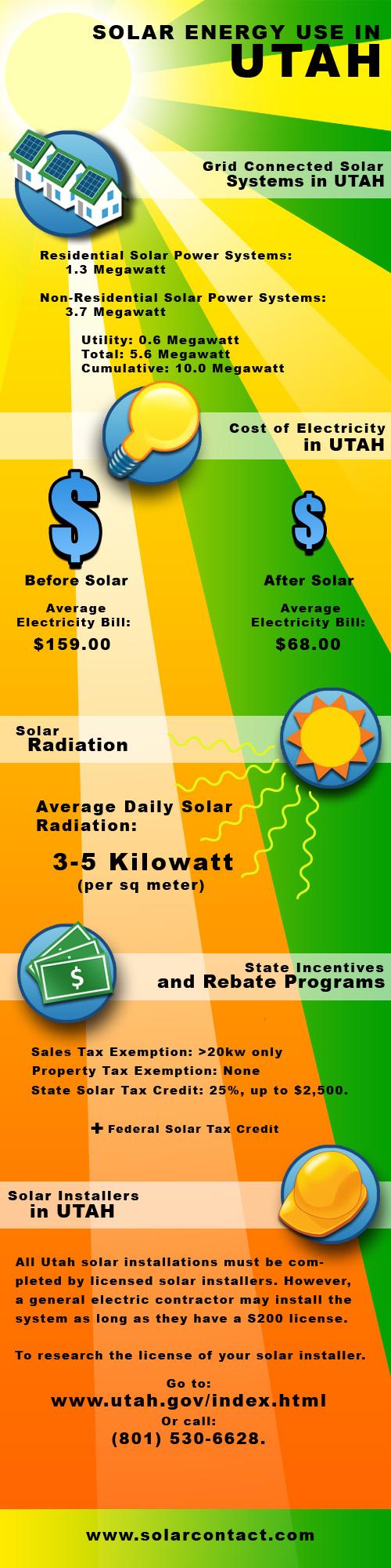 Fact Sheet Solar Energy Use in Utah