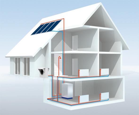 solar anlage w rmepumpe in kombination die solar w rmepumpe