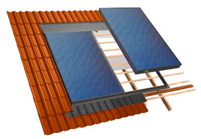 solarthermie indach solarkollektoren anstelle der dacheindeckung. Black Bedroom Furniture Sets. Home Design Ideas