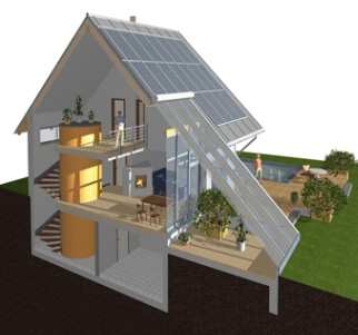 Sonnenhaus 3D-Schema