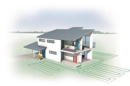 Bestandteile der Sole-Wasser-Wärmepumpe: Erdkollektor