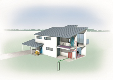 Bestandteile der Sole-Wasser-Wärmepumpe: Erdsonde